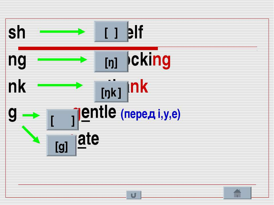 sh - shelf ng - stocking nk - thank g - gentle (перед i,y,e) - gate [ʃ ] [ŋ] ...