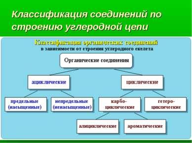 Классификация соединений по строению углеродной цепи