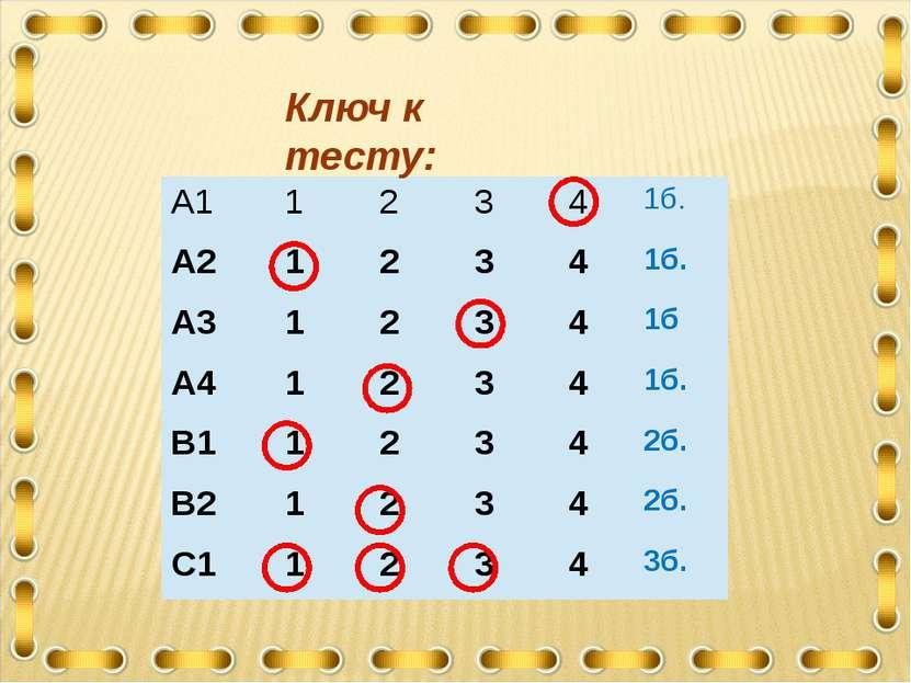 Ключ к тесту: А1 1 2 3 4 1б. А2 1 2 3 4 1б. А3 1 2 3 4 1б А4 1 2 3 4 1б. В1 1...