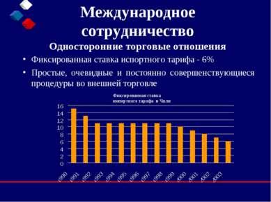 Международное сотрудничество Односторонние торговые отношения Фиксированная с...