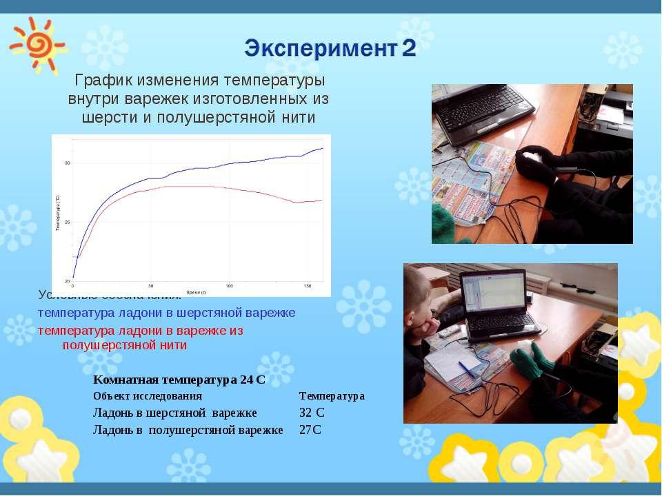 График изменения температуры внутри варежек изготовленных из шерсти и полушер...