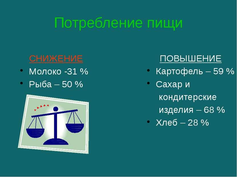 Потребление пищи СНИЖЕНИЕ Молоко -31 % Рыба – 50 % ПОВЫШЕНИЕ Картофель – 59 %...