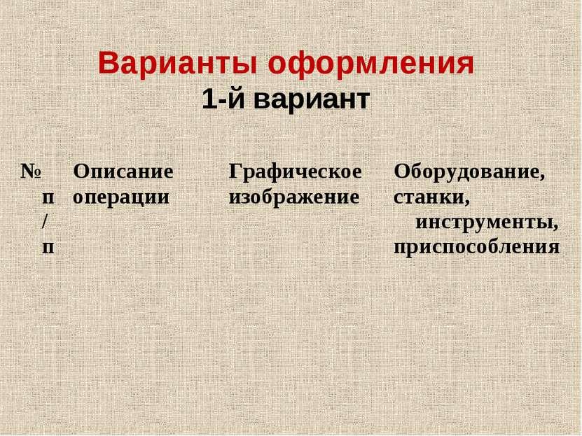 Варианты оформления 1-й вариант № п/п Описание операции Графическое изображен...