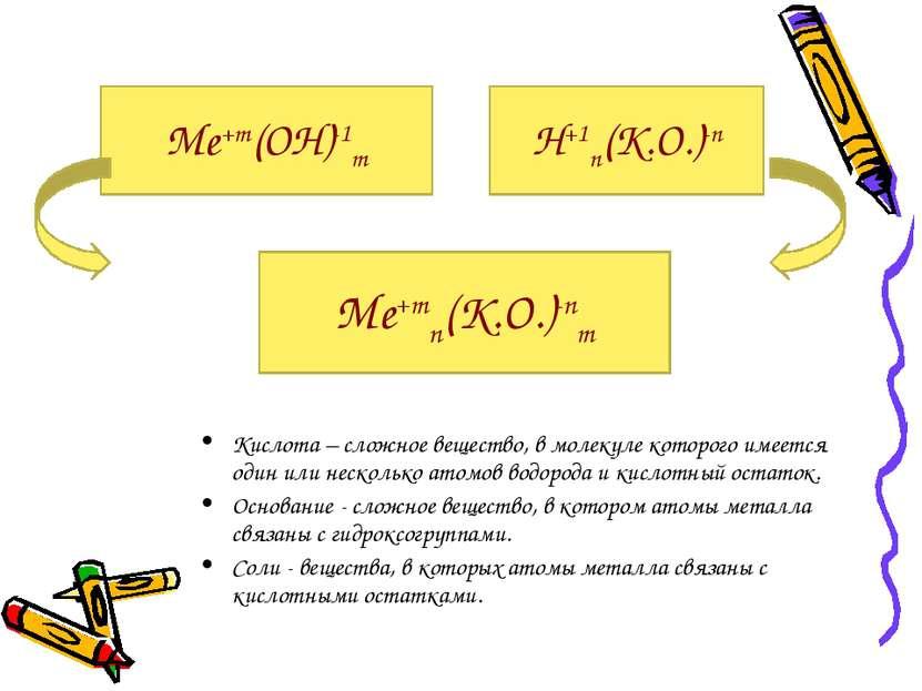 Кислота – сложное вещество, в молекуле которого имеется один или несколько ат...