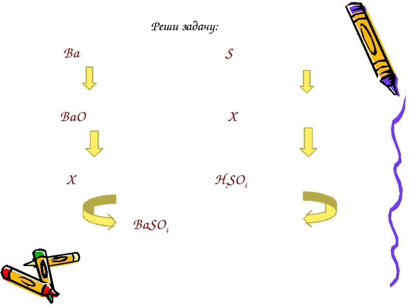 Реши задачу: Ba S BaO X X H2SO4 BaSO4