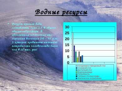 Водные ресурсы Ресурсы пресной воды составляют лишь 2,5 % общего объема гидро...