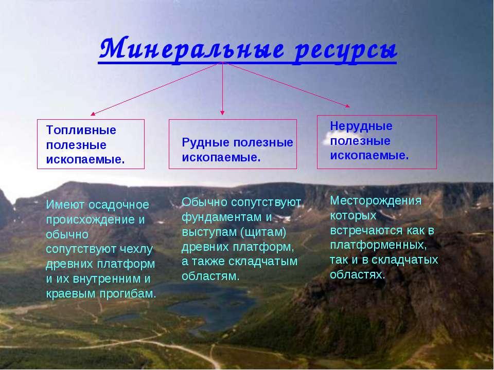 Минеральные ресурсы Топливные полезные ископаемые. Имеют осадочное происхожде...
