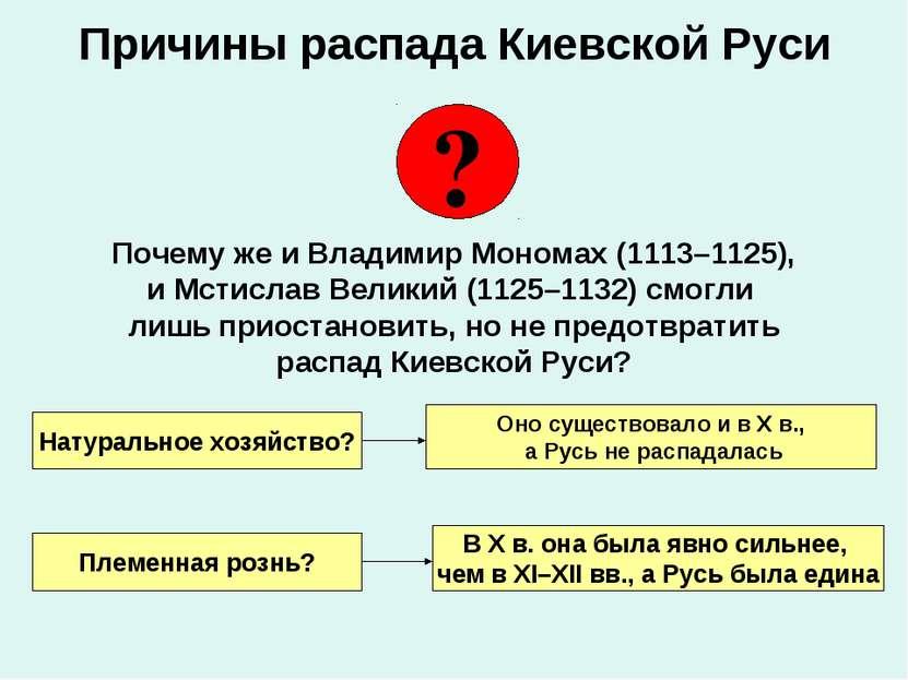 Причины распада Киевской Руси Почему же и Владимир Мономах (1113–1125), и Мст...