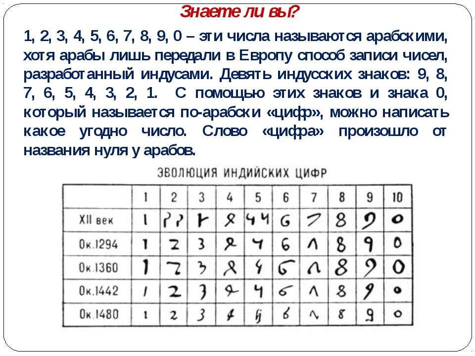 1, 2, 3, 4, 5, 6, 7, 8, 9, 0 – эти числа называются арабскими, хотя арабы лиш...