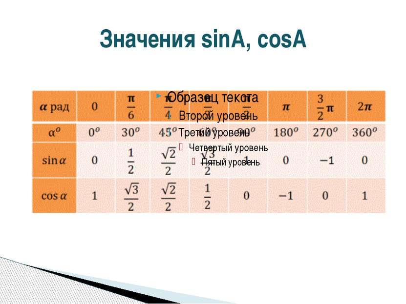 Значения sinA, cosA