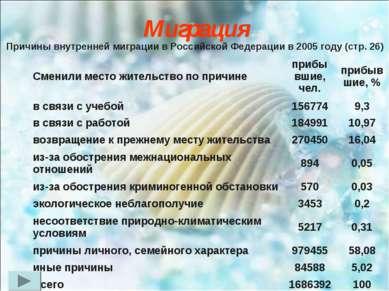 Миграция Причины внутренней миграции в Российской Федерации в 2005 году (стр....