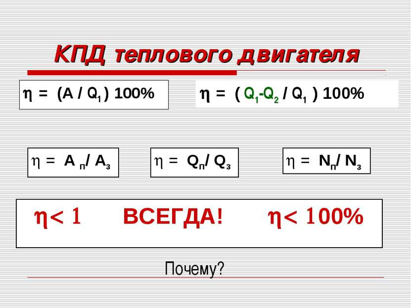 КПД теплового двигателя = А п/ Аз = Qп/ Qз = Nп/ Nз ВСЕГДА! 00% Почему? = (А ...