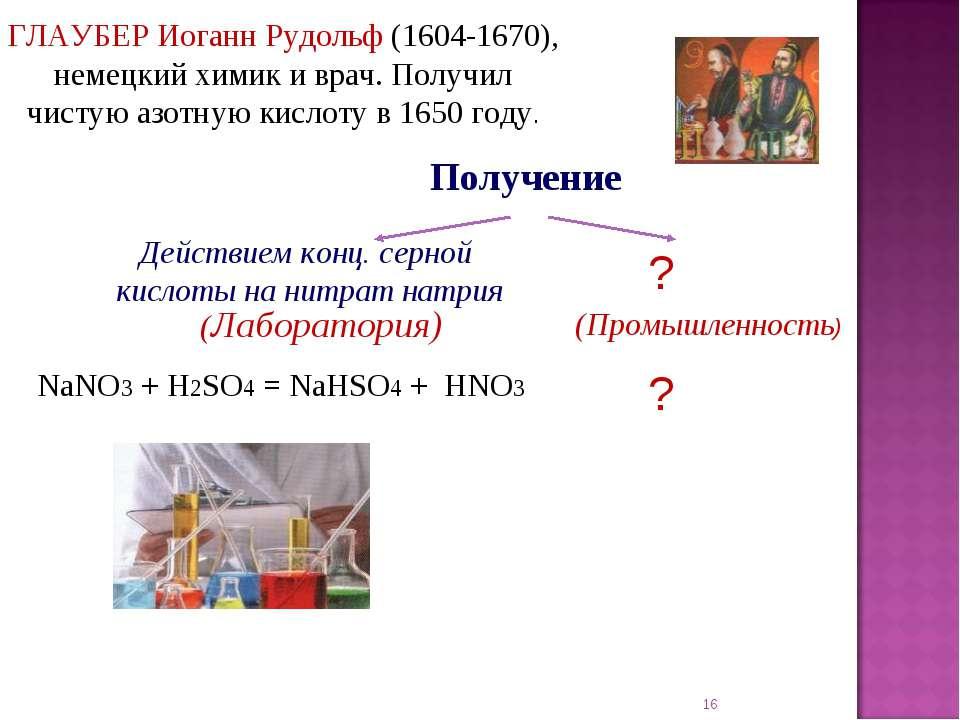 * Получение ГЛАУБЕР Иоганн Рудольф (1604-1670), немецкий химик и врач. Получи...
