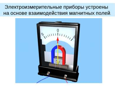 Электроизмерительные приборы устроены на основе взаимодействия магнитных полей.