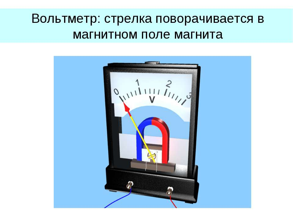 Вольтметр: стрелка поворачивается в магнитном поле магнита
