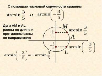 С помощью числовой окружности сравним Дуги AM и AL равны по длине и противопо...