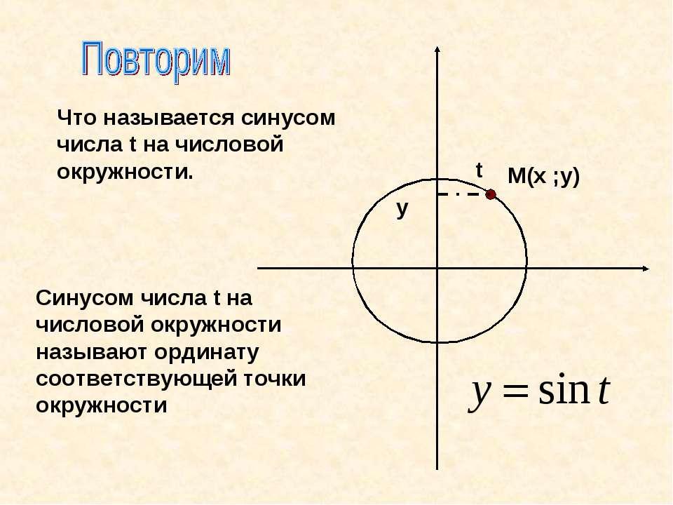 Что называется синусом числа t на числовой окружности. Синусом числа t на чис...