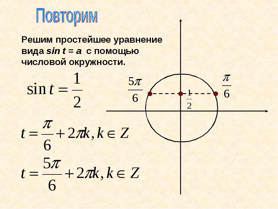 Решим простейшее уравнение вида sin t = a с помощью числовой окружности.