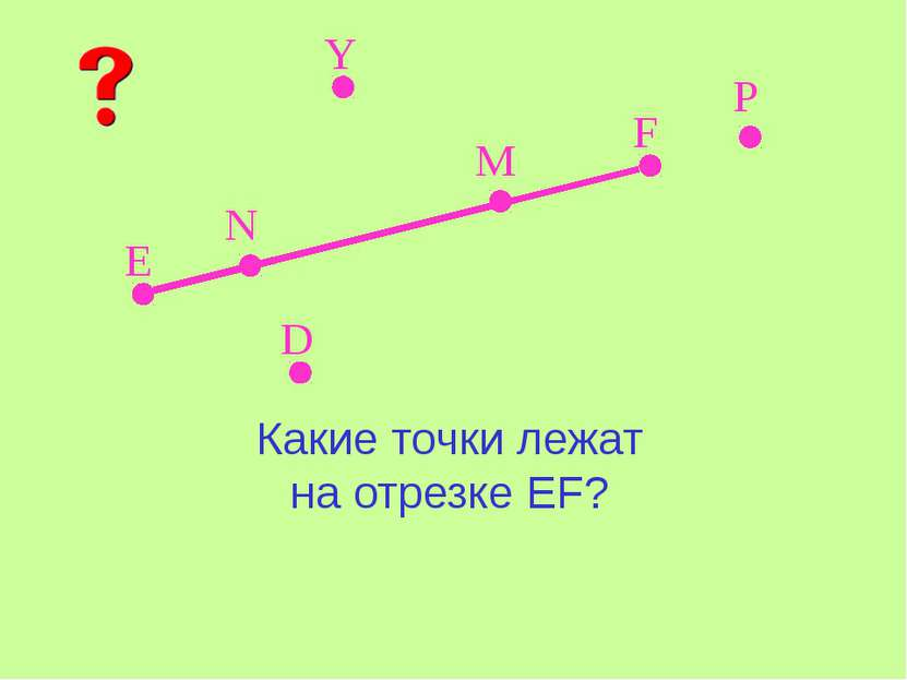 Е F Y P D N M Какие точки лежат на отрезке EF?
