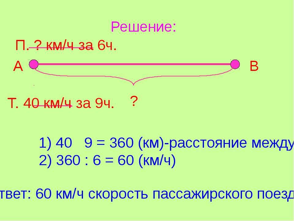 Решение: А В ? П. ? км/ч за 6ч. Т. 40 км/ч за 9ч. 1) 40 9 = 360 (км)-расстоян...