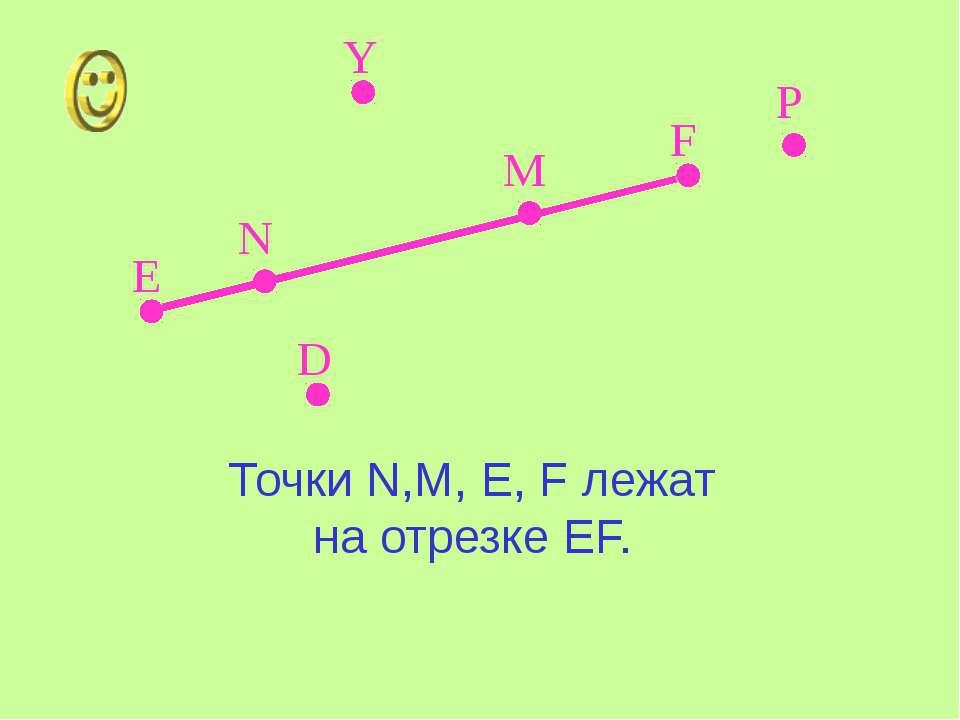 Е F Y P D N M Точки N,M, E, F лежат на отрезке EF.