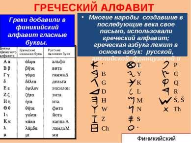 ГРЕЧЕСКИЙ АЛФАВИТ Греки добавили в финикийский алфавит гласные буквы. Многие ...