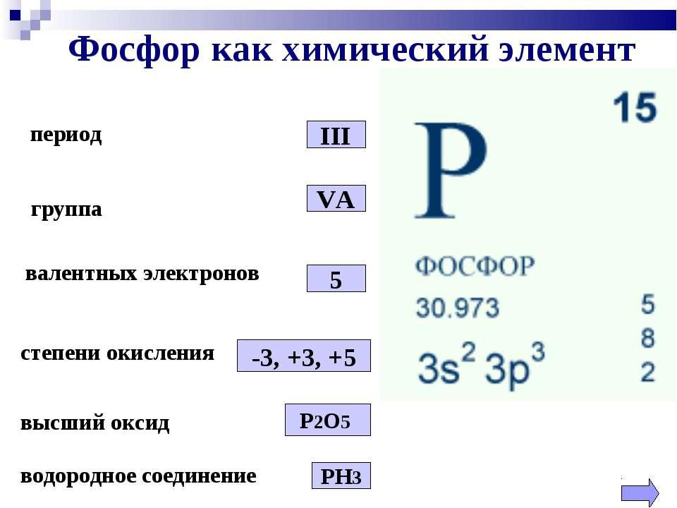 период Фосфор как химический элемент III группа VА валентных электронов 5 сте...