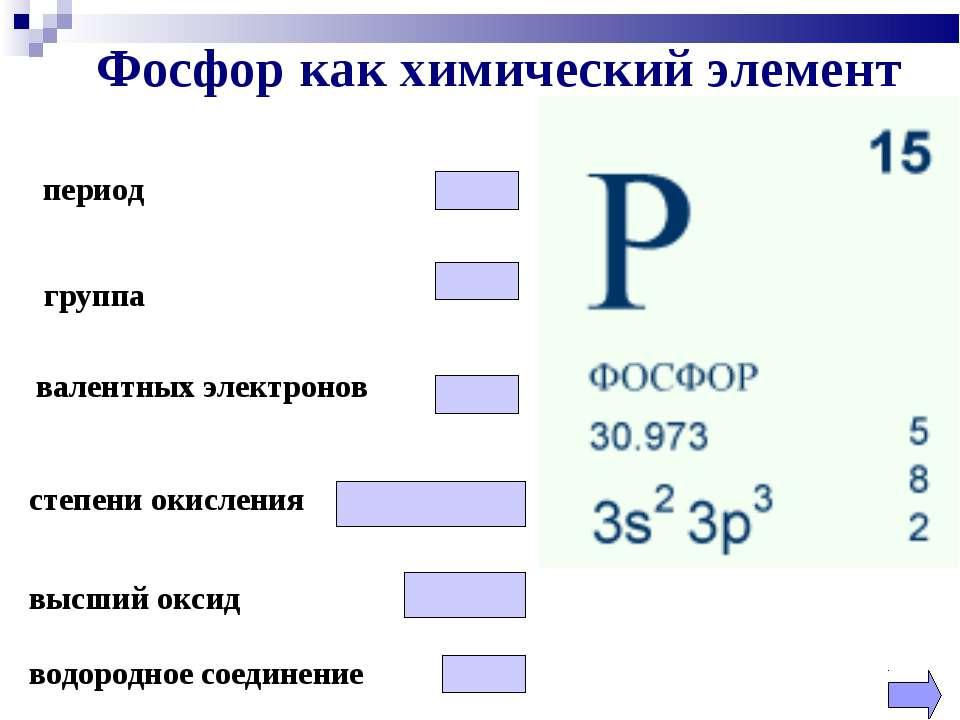 период Фосфор как химический элемент группа валентных электронов степени окис...