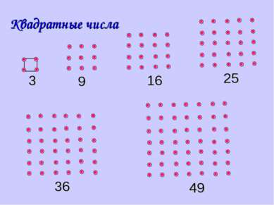3 Квадратные числа