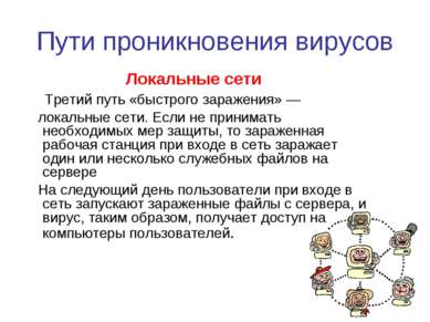 Пути проникновения вирусов Локальные сети Третий путь «быстрого заражения» — ...