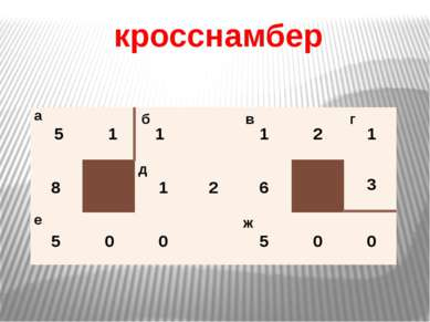 кросснамбер 5 1 1 2 1 1 2 6 5 0 0 5 0 0 8 1 3 а б в г д е ж