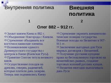 Внутренняя политика Внешняя политика 1 2 Олег 882 – 912 гг. Захват князем Кие...