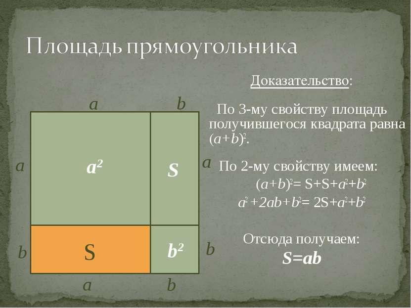 Доказательство: По 3-му свойству площадь получившегося квадрата равна (а+b)2....