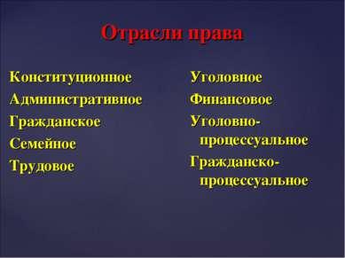 Отрасли права Конституционное Административное Гражданское Семейное Трудовое ...