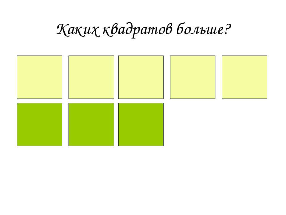 Каких квадратов больше?