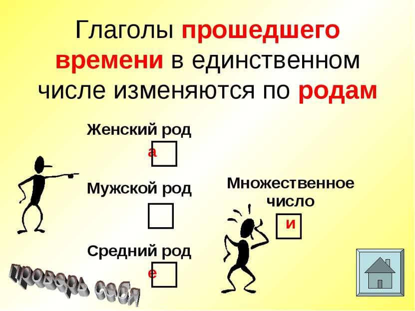 Глаголы прошедшего времени в единственном числе изменяются по родам Женский р...