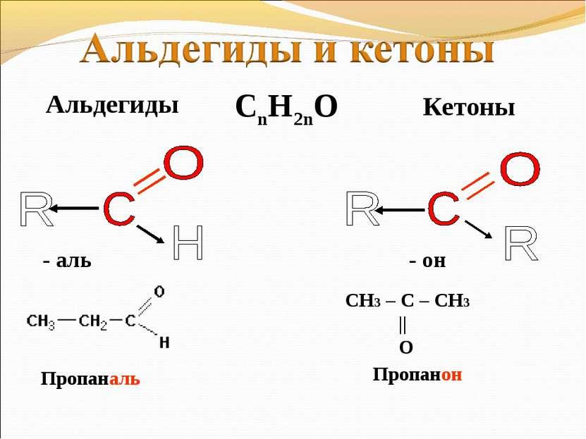 способы получение и применение альдегидов и кетонов это большой подарок