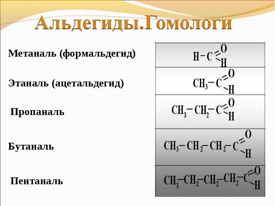 Метаналь (формальдегид) Этаналь (ацетальдегид) Пропаналь Бутаналь Пентаналь