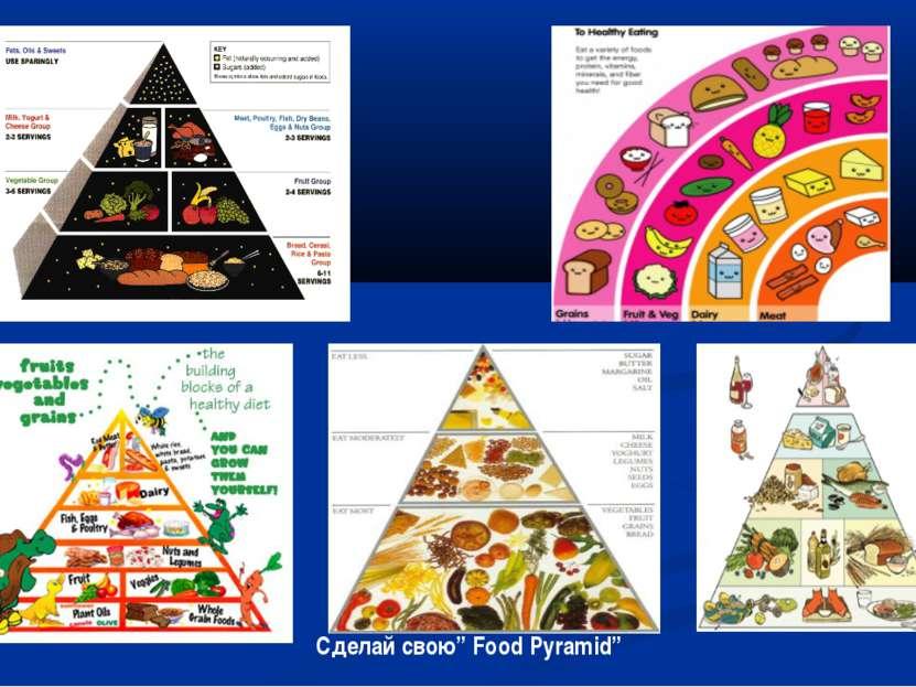 "Сделай свою"" Food Pyramid"""