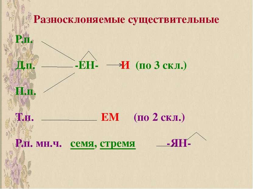 Разносклоняемые существительные Р.п. Д.п. -ЕН- И (по 3 скл.) П.п. Т.п. ЕМ (по...