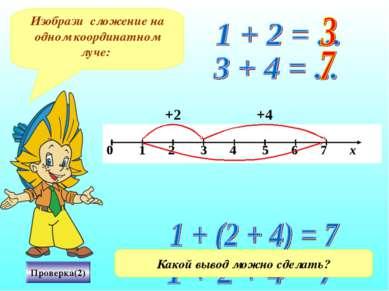 Изобрази сложение на одном координатном луче: Проверка(2) +4 +2 Какой вывод м...