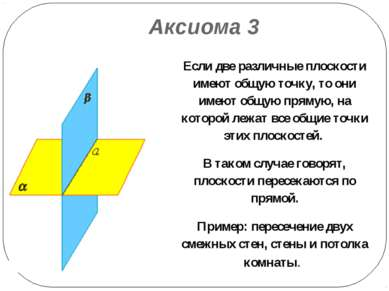 Аксиома 3 Если две различные плоскости имеют общую точку, то они имеют общую ...