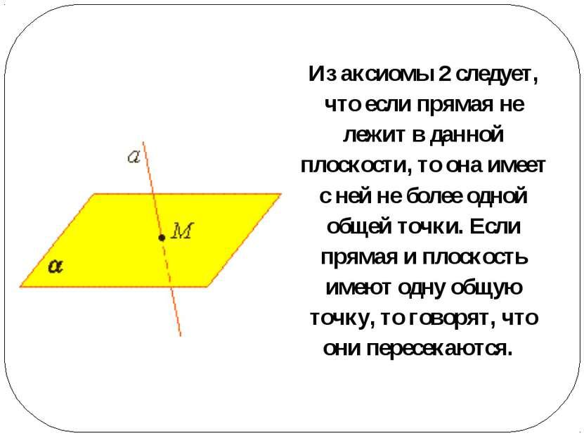 Из аксиомы 2 следует, что если прямая не лежит в данной плоскости, то она име...