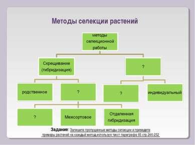 Методы селекции растений Задание: Запишите пропущенные методы селекции и прив...