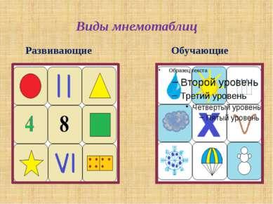 Этапы работы с мнемотаблицами: 1 этап: Рассматривание таблицы и разбор того, ...