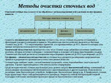 * Методы очистки сточных вод Очисткой сточных вод называется их обработка с ц...