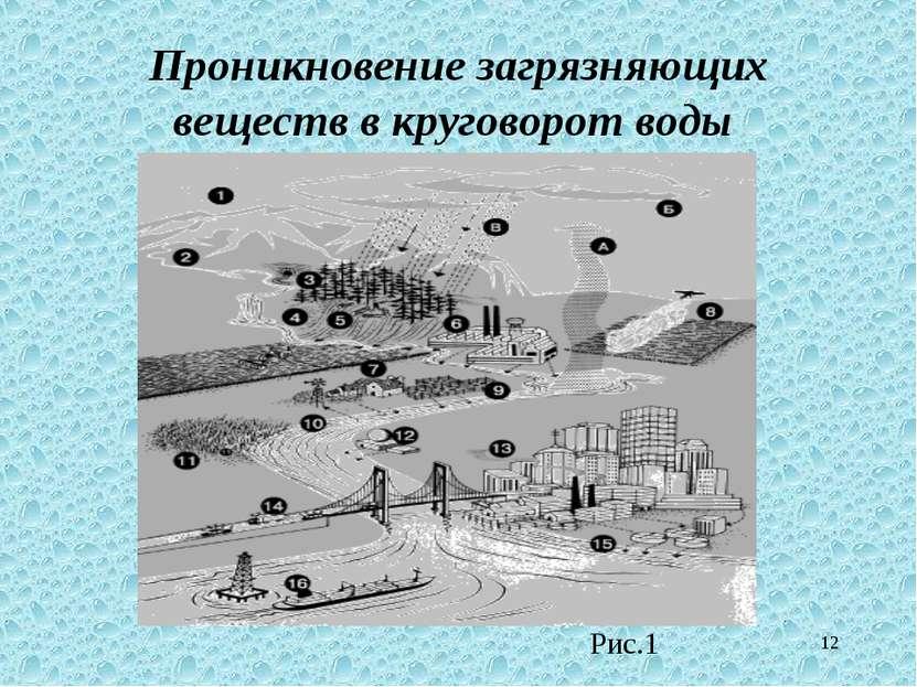 * Проникновение загрязняющих веществ в круговорот воды Рис.1