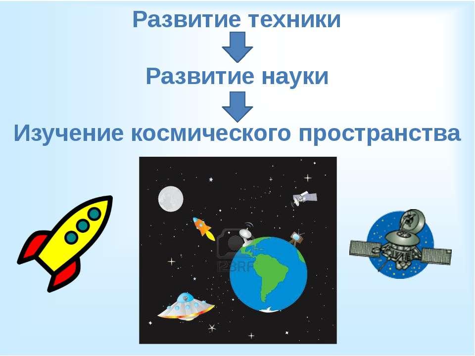Развитие техники Развитие науки Изучение космического пространства