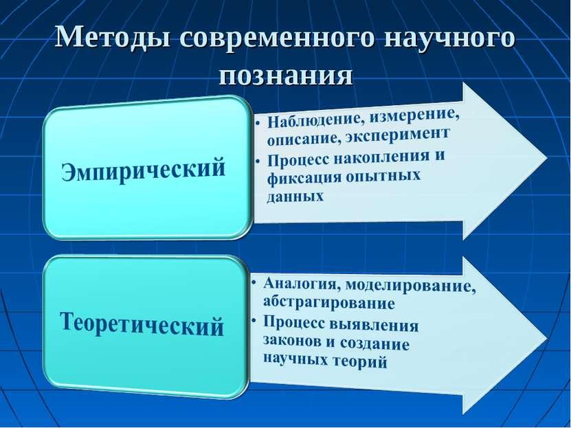 Методы современного научного познания