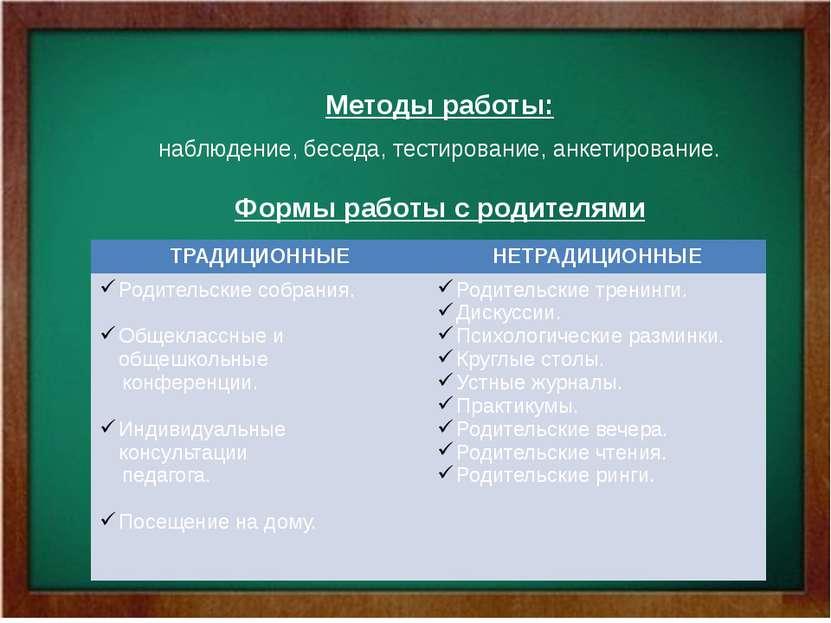 Методы работы: наблюдение, беседа, тестирование, анкетирование. Формы работы ...